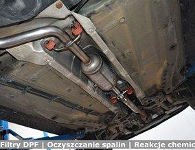 Filtry DPF | Oczyszczanie spalin | Reakcje chemiczne