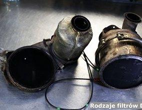 Rodzaje filtrów DPF